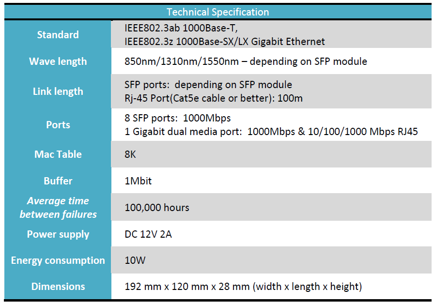 Extralink Apollo Managed Fiber Switch technical specification